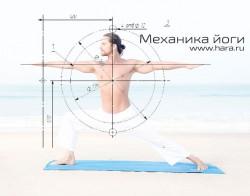 механика йоги